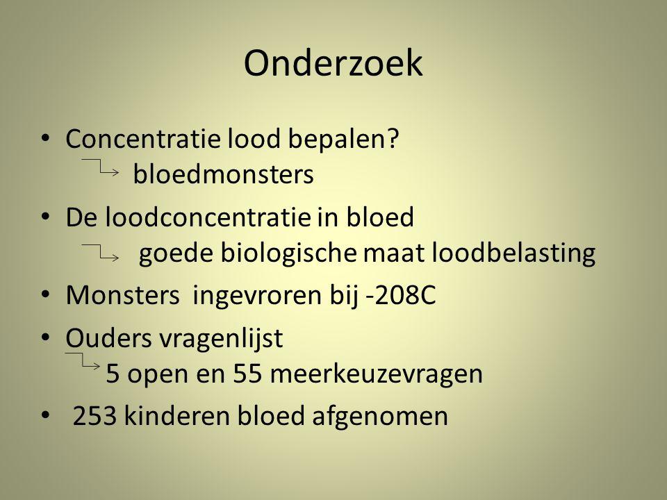 Onderzoek Concentratie lood bepalen? bloedmonsters De loodconcentratie in bloed goede biologische maat loodbelasting Monsters ingevroren bij -208C Oud