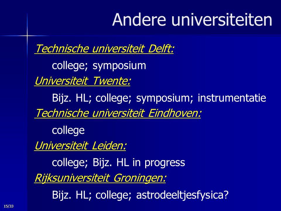 15/33 Andere universiteiten Technische universiteit Delft: college; symposium Universiteit Twente: Bijz.