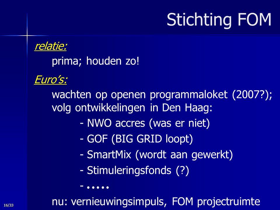 16/33 Stichting FOM relatie: prima; houden zo! Euro's: wachten op openen programmaloket (2007?); volg ontwikkelingen in Den Haag: - NWO accres (was er