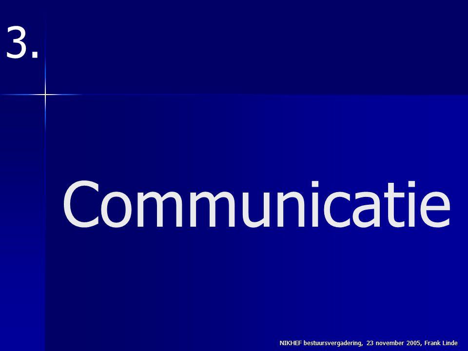 3/33 Communicatie Jaarverslagen 2004/mrt, 2005/feb, 2006/jan: leesbaarder, aantrekkelijker & sneller Algemeen: meer PR - tijdschriften - radio & TV (  - & H-films?) - web (  zomer 2006) Consequentie: 0.4 fte  0.8 fte Gabby Zegers per 1-1-2006