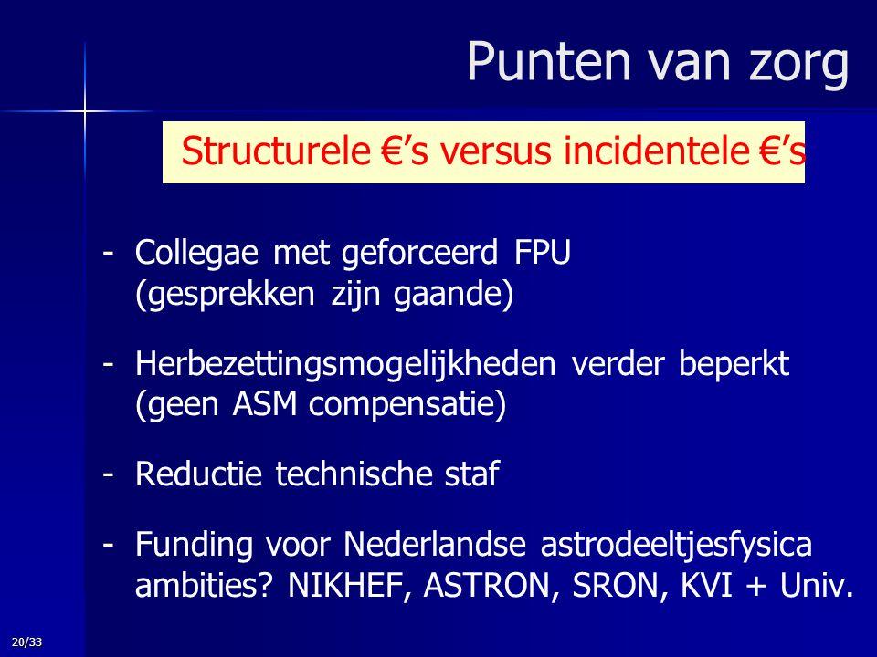 20/33 Punten van zorg Structurele €'s versus incidentele €'s -Collegae met geforceerd FPU (gesprekken zijn gaande) -Herbezettingsmogelijkheden verder beperkt (geen ASM compensatie) -Reductie technische staf -Funding voor Nederlandse astrodeeltjesfysica ambities.