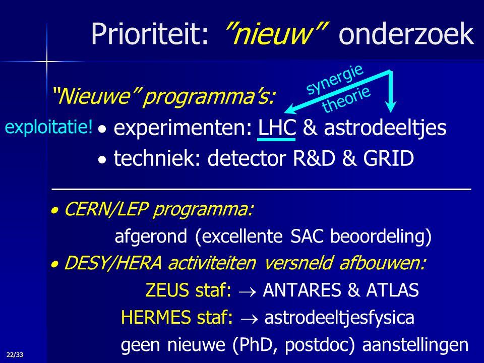 22/33 Prioriteit: nieuw onderzoek  CERN/LEP programma: afgerond (excellente SAC beoordeling)  DESY/HERA activiteiten versneld afbouwen: ZEUS staf:  ANTARES & ATLAS HERMES staf:  astrodeeltjesfysica geen nieuwe (PhD, postdoc) aanstellingen Nieuwe programma's:  experimenten: LHC & astrodeeltjes  techniek: detector R&D & GRID theorie synergie exploitatie!