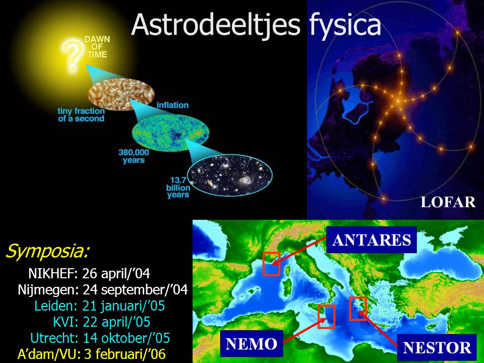 26/33 Astrodeeltjes fysica Symposia: NIKHEF: 26 april/'04 Nijmegen: 24 september/'04 Leiden: 21 januari/'05 KVI: 22 april/'05 Utrecht: 14 oktober/'05 A'dam/VU: 3 februari/'06 LOFAR