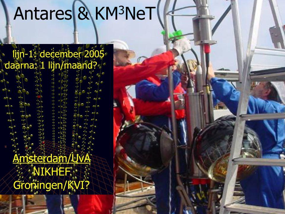 29/33 Antares & KM 3 NeT Amsterdam/UvA NIKHEF Groningen/KVI? lijn-1: december 2005 daarna: 1 lijn/maand?