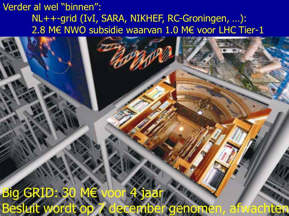 38/33 Big GRID: 30 M€ voor 4 jaar Besluit wordt op 7 december genomen, afwachten Verder al wel binnen : NL++-grid (IvI, SARA, NIKHEF, RC-Groningen, …): 2.8 M€ NWO subsidie waarvan 1.0 M€ voor LHC Tier-1