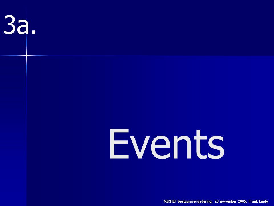 NIKHEF bestuursvergadering, 23 november 2005, Frank Linde Events 3a.