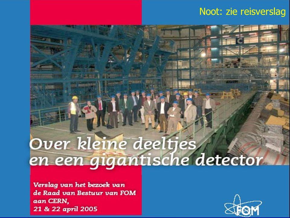 27/33 Pierre Auger (Argentina) Nijmegen/RU Groningen/KVI ASTRON NIKHEF