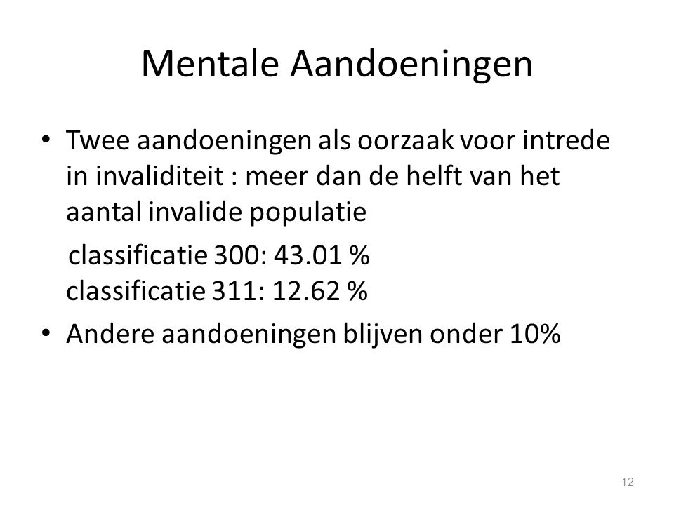 Mentale Aandoeningen Twee aandoeningen als oorzaak voor intrede in invaliditeit : meer dan de helft van het aantal invalide populatie classificatie 30