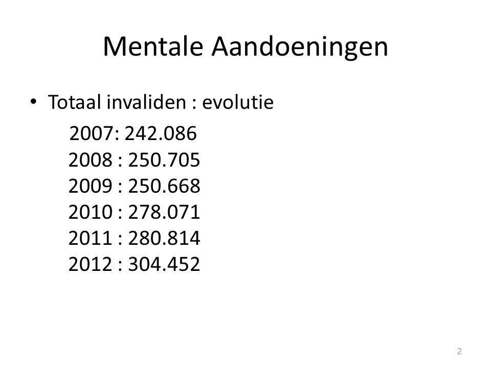 Mentale Aandoeningen Totaal aantal arbeidsongeschikte personen : 2007: 77.394 2008: 81.552 2009: 86.925 2010: 92.425 2011: 96.879 2012: 102.322 S1- 2013: 105.689 gemiddeld 32.92 % van de totale populatie invaliden 3