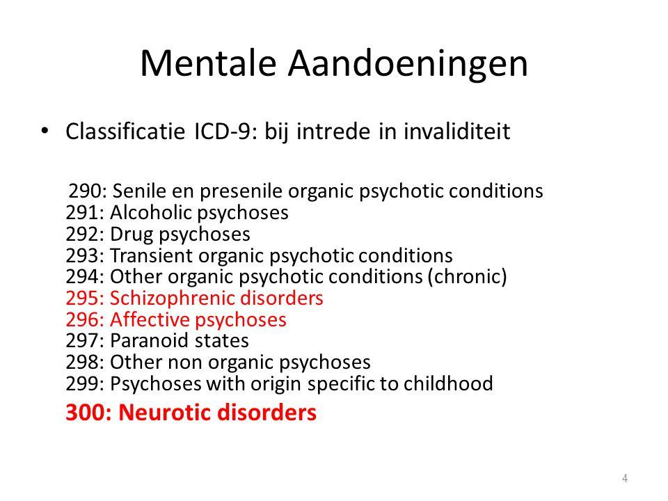 Mentale Aandoeningen Slechts twee aandoeningen kennen een gemiddelde duur erkenning van minder dan 10 jaar: classificatie 309: adjustement reaction classificatie 292: drug induced mental disorder 75