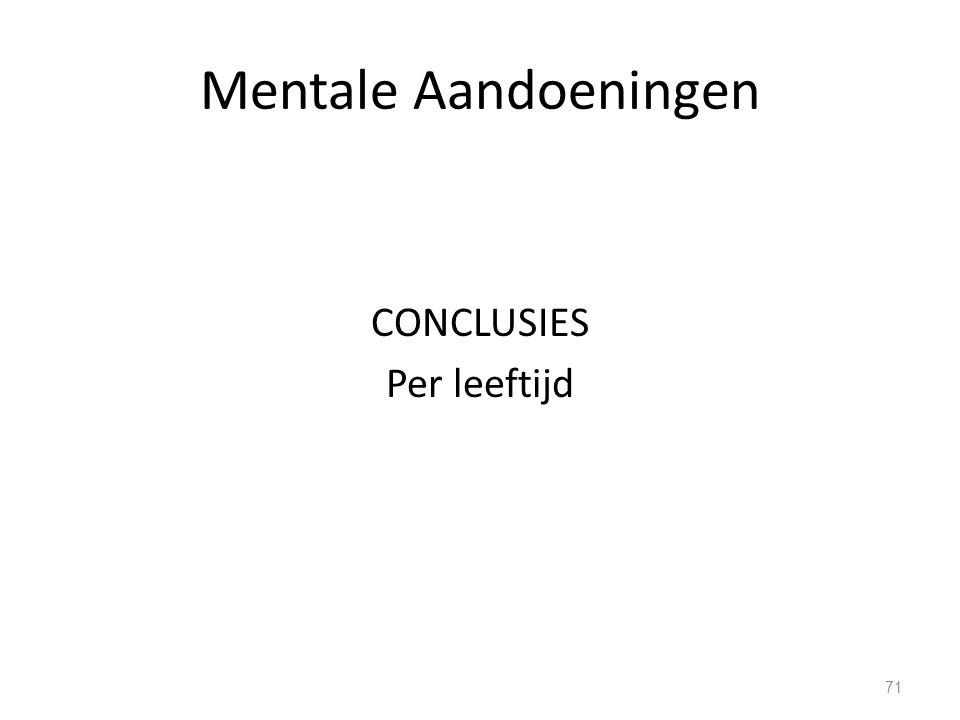 Mentale Aandoeningen CONCLUSIES Per leeftijd 71