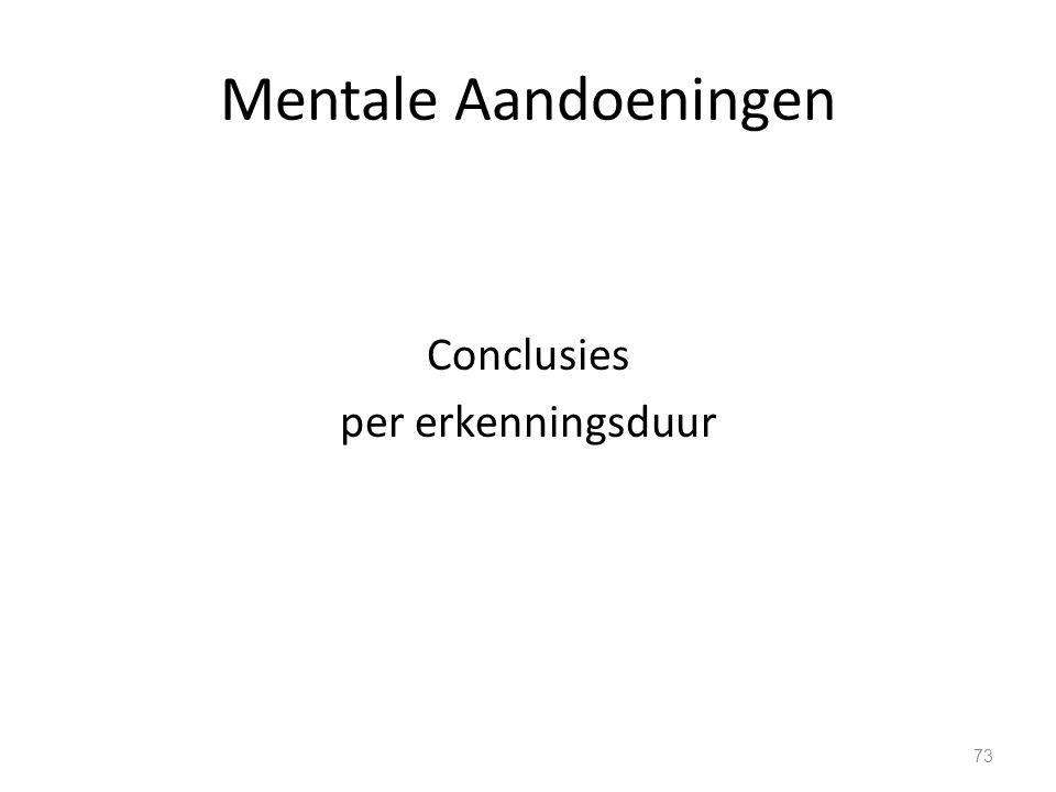 Mentale Aandoeningen Conclusies per erkenningsduur 73