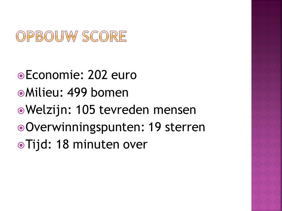  Economie: 202 euro  Milieu: 499 bomen  Welzijn: 105 tevreden mensen  Overwinningspunten: 19 sterren  Tijd: 18 minuten over