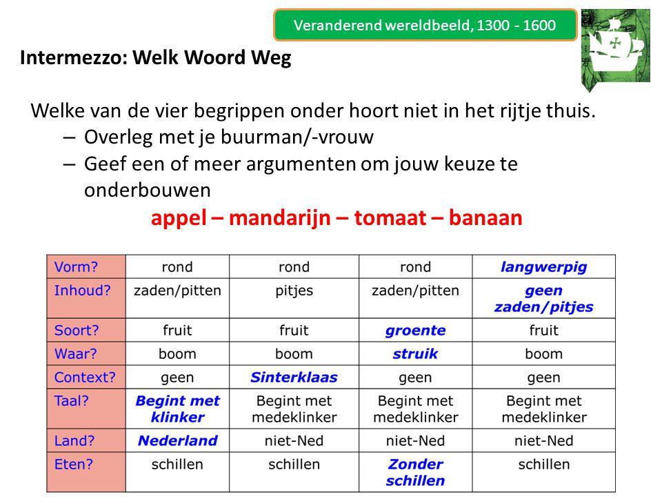 Veranderend wereldbeeld, 1300 - 1600 Intermezzo: Welk Woord Weg Welke van de vier begrippen onder hoort niet in het rijtje thuis.