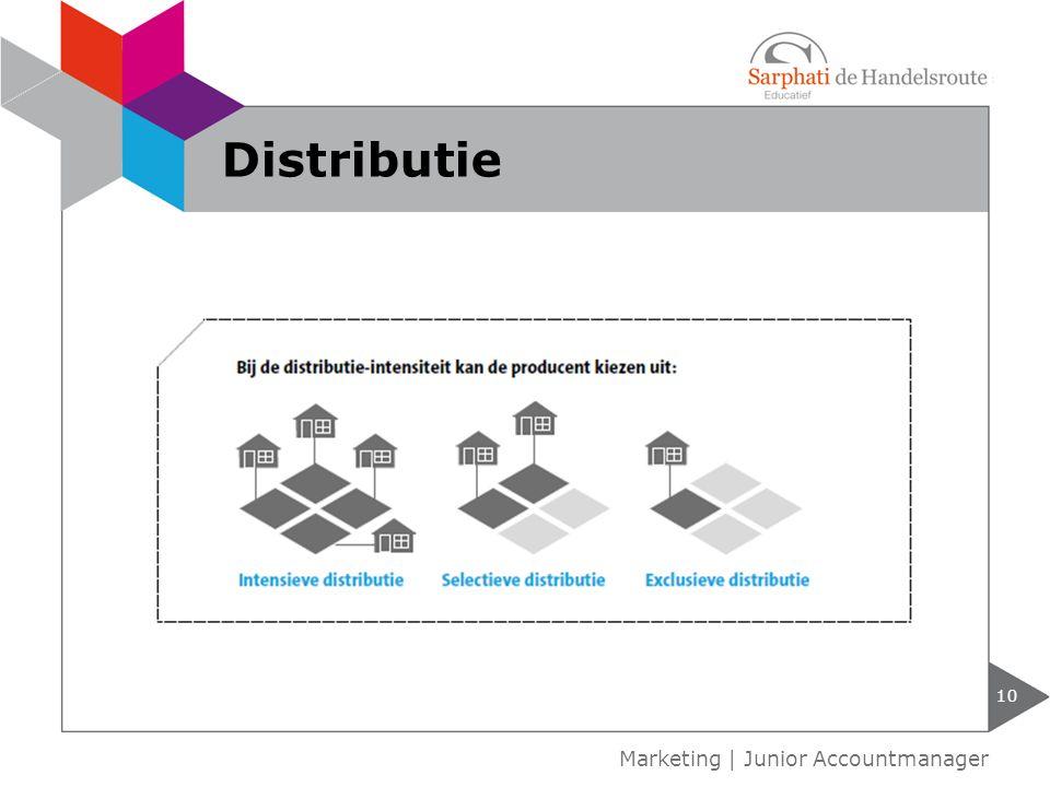10 Marketing | Junior Accountmanager Distributie