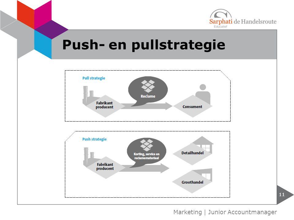 11 Marketing | Junior Accountmanager Push- en pullstrategie