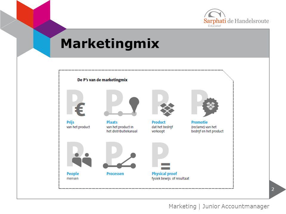 2 Marketing | Junior Accountmanager Marketingmix