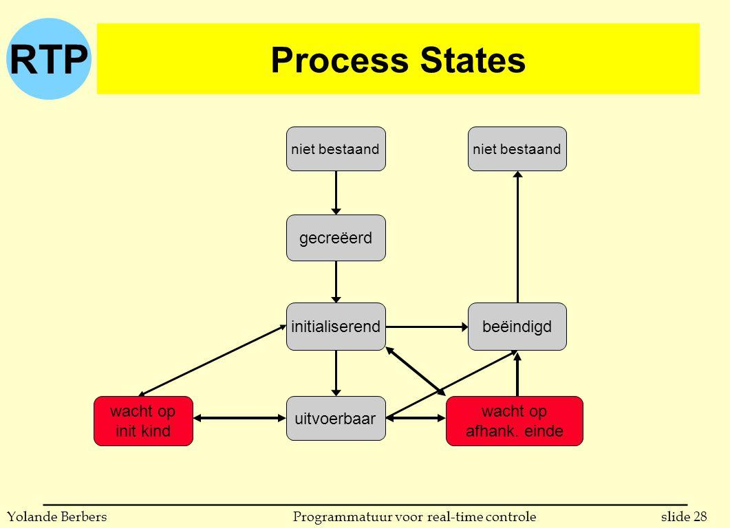 RTP slide 28Programmatuur voor real-time controleYolande Berbers Process States gecreëerd niet bestaand initialiserend uitvoerbaar beëindigd wacht op init kind wacht op afhank.