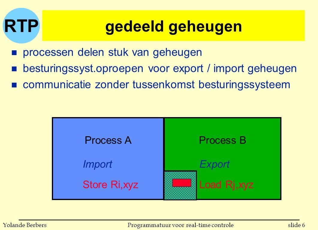 RTP slide 6Programmatuur voor real-time controleYolande Berbers gedeeld geheugen n processen delen stuk van geheugen n besturingssyst.oproepen voor export / import geheugen n communicatie zonder tussenkomst besturingssysteem Process AProcess B ExportImport Store Ri,xyzLoad Rj,xyz