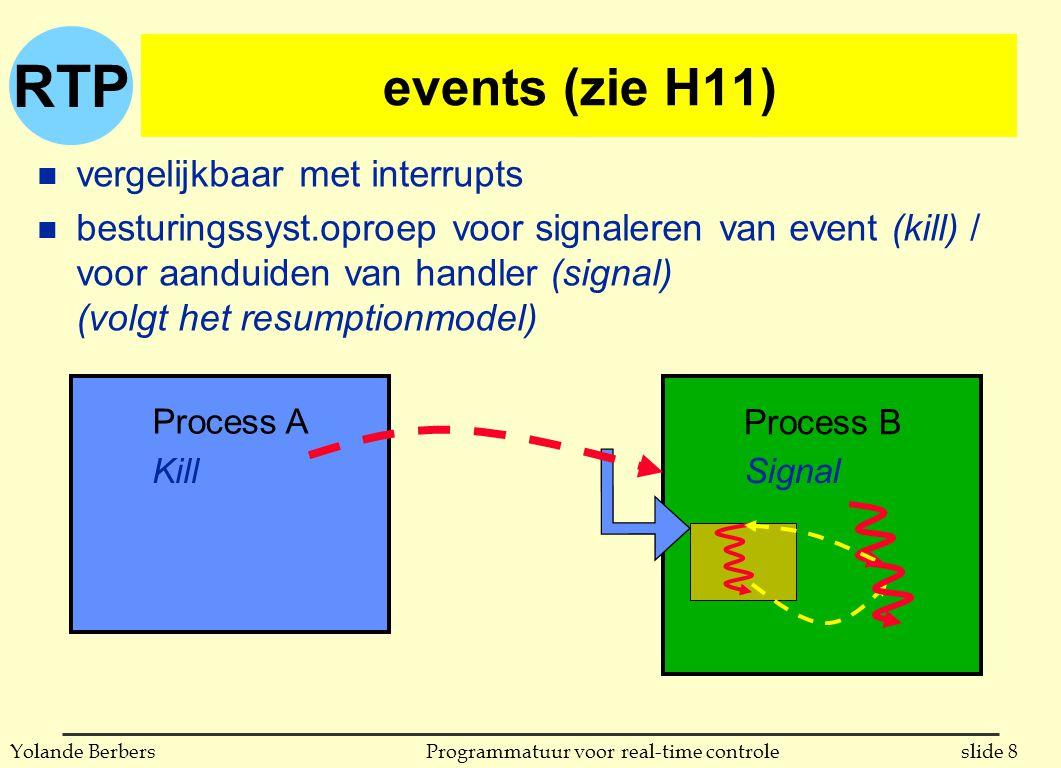 RTP slide 8Programmatuur voor real-time controleYolande Berbers events (zie H11) n vergelijkbaar met interrupts n besturingssyst.oproep voor signaleren van event (kill) / voor aanduiden van handler (signal) (volgt het resumptionmodel) Process A Process B KillSignal