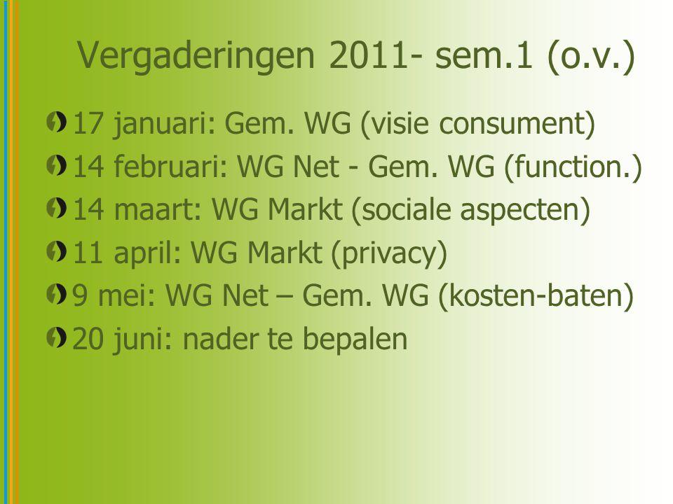Vergaderingen 2011- sem.1 (o.v.) 17 januari: Gem. WG (visie consument) 14 februari: WG Net - Gem.