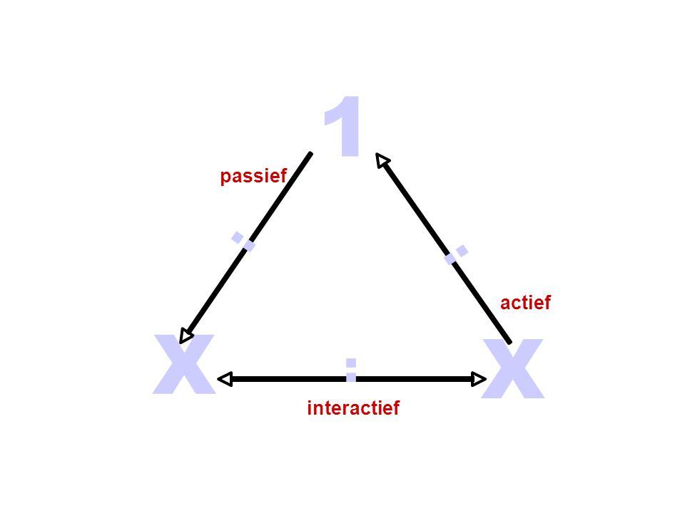 1 X passief interactief actief : : : X