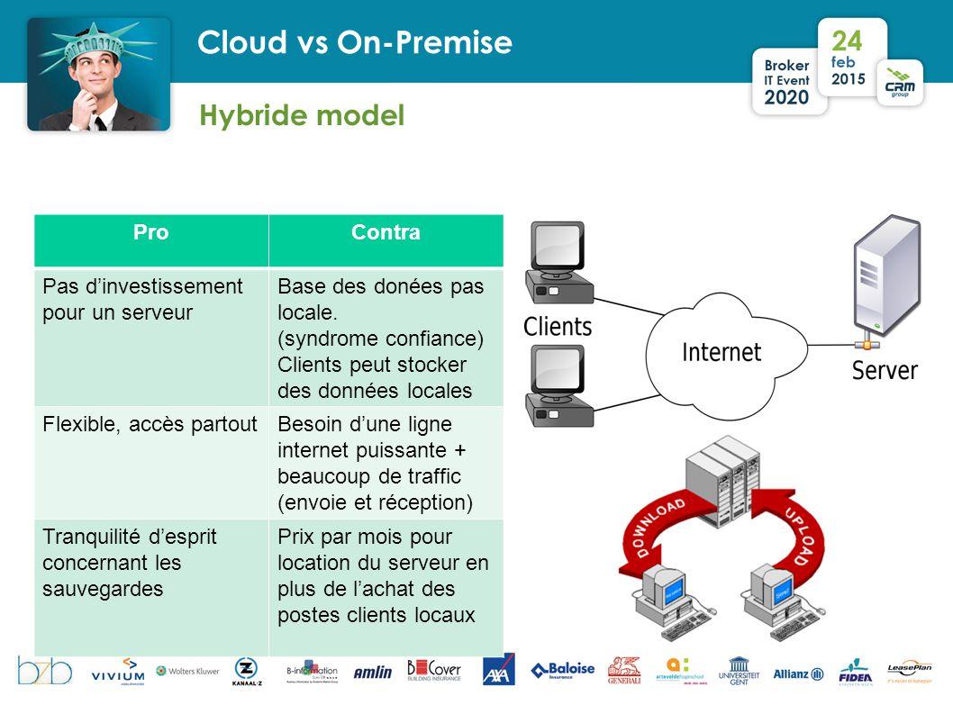 Hybride model Cloud vs On-Premise ProContra Pas d'investissement pour un serveur Base des donées pas locale. (syndrome confiance) Clients peut stocker
