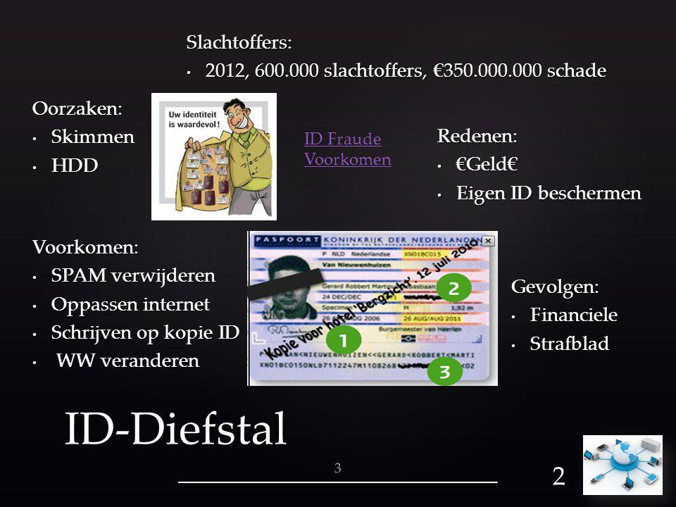 Oorzaken: Skimmen Skimmen HDD HDD ID-Diefstal 3 2 Gevolgen: Financiele Financiele Strafblad Strafblad Slachtoffers: 2012, 600.000 slachtoffers, €350.000.000 schade 2012, 600.000 slachtoffers, €350.000.000 schade Redenen: €Geld€ €Geld€ Eigen ID beschermen Eigen ID beschermen Voorkomen: SPAM verwijderen SPAM verwijderen Oppassen internet Oppassen internet Schrijven op kopie ID Schrijven op kopie ID WW veranderen WW veranderen ID Fraude Voorkomen