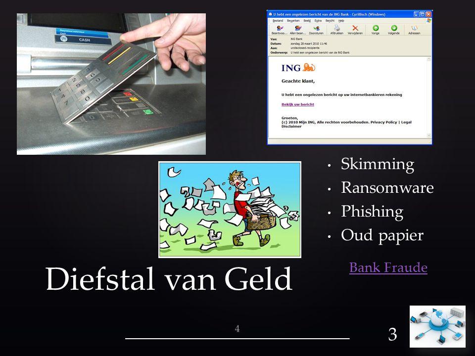 Skimming Skimming Ransomware Ransomware Phishing Phishing Oud papier Oud papier Diefstal van Geld 4 3 Bank Fraude