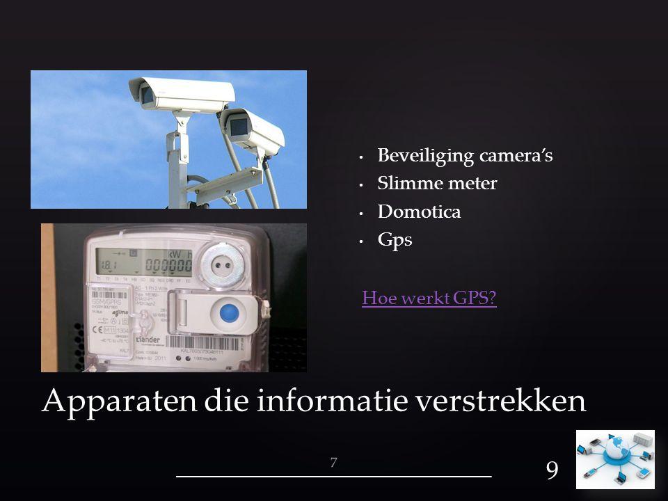 Beveiliging camera's Slimme meter Domotica Gps Apparaten die informatie verstrekken 7 Hoe werkt GPS?9