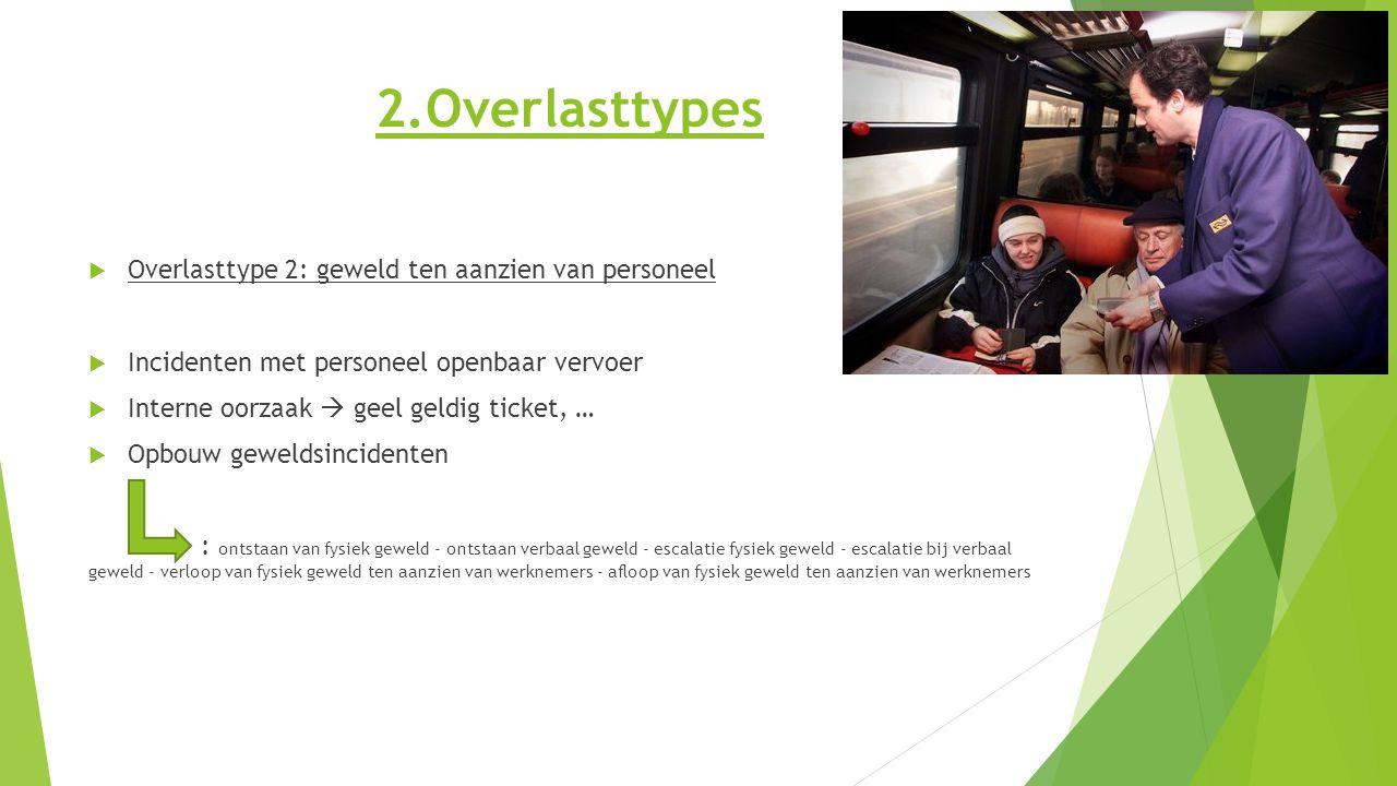 2.Overlasttypes  Overlasttype 2: geweld ten aanzien van personeel  Incidenten met personeel openbaar vervoer  Interne oorzaak  geel geldig ticket,