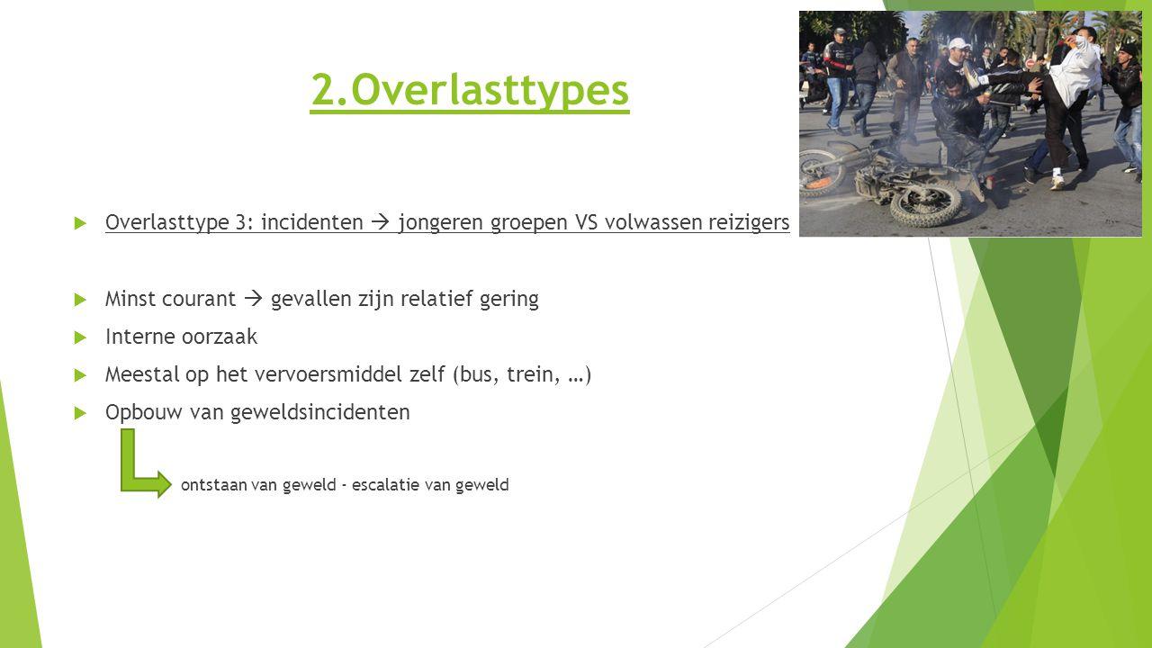 2.Overlasttypes  Overlasttype 3: incidenten  jongeren groepen VS volwassen reizigers  Minst courant  gevallen zijn relatief gering  Interne oorza