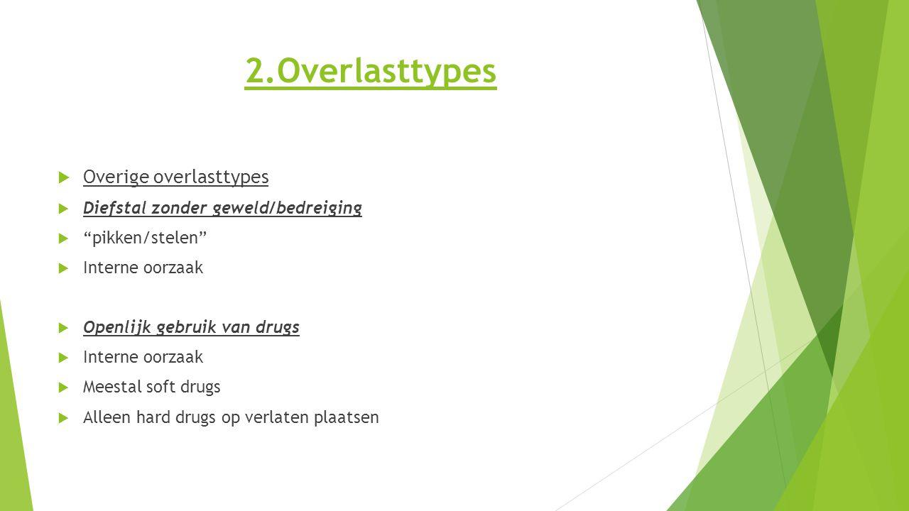 """2.Overlasttypes  Overige overlasttypes  Diefstal zonder geweld/bedreiging  """"pikken/stelen""""  Interne oorzaak  Openlijk gebruik van drugs  Interne"""