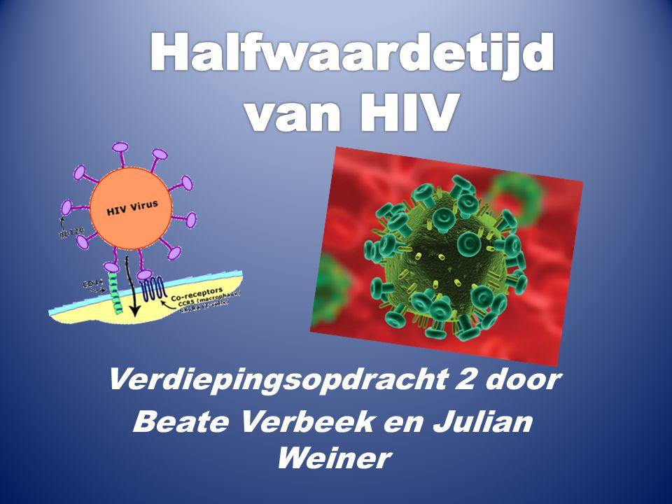 INHOUDSOPGAVE Hoofdvraag; – Hoe snel ontwikkeld HIV zich tot aids.