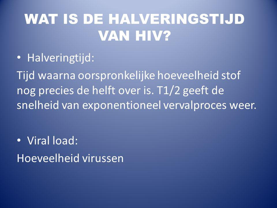 WAT IS DE HALVERINGSTIJD VAN HIV? Halveringtijd: Tijd waarna oorspronkelijke hoeveelheid stof nog precies de helft over is. T1/2 geeft de snelheid van