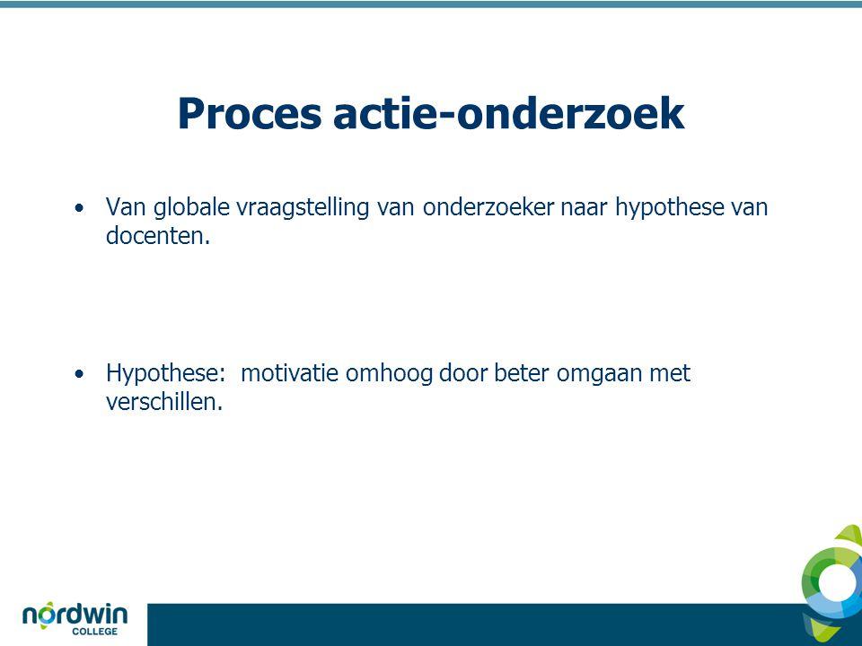 Proces actie-onderzoek Van globale vraagstelling van onderzoeker naar hypothese van docenten. Hypothese: motivatie omhoog door beter omgaan met versch