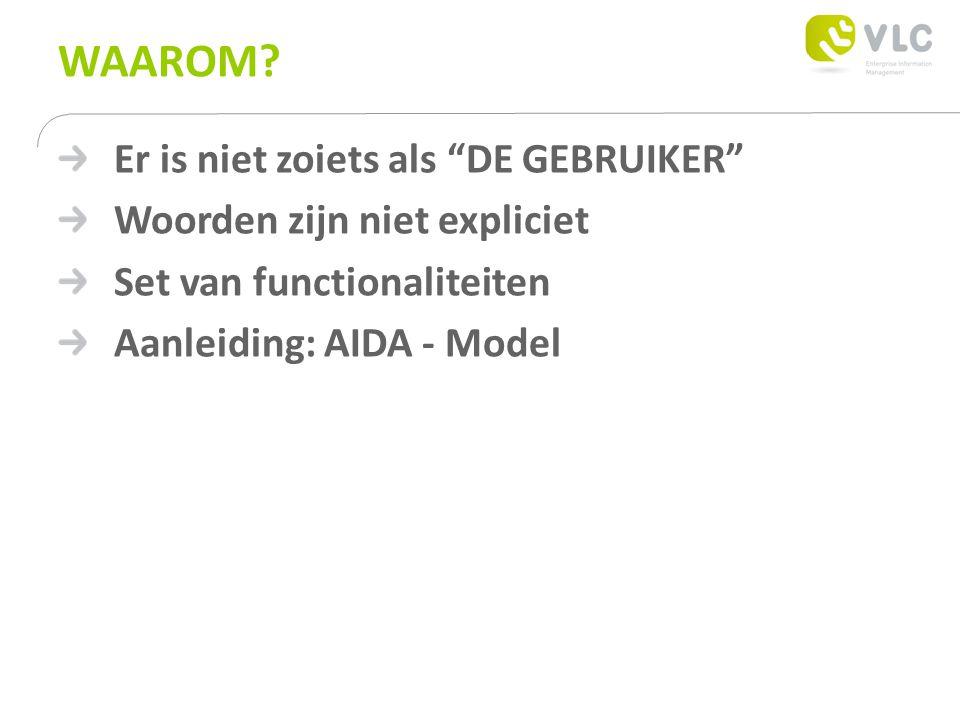 """WAAROM? Er is niet zoiets als """"DE GEBRUIKER"""" Woorden zijn niet expliciet Set van functionaliteiten Aanleiding: AIDA - Model"""