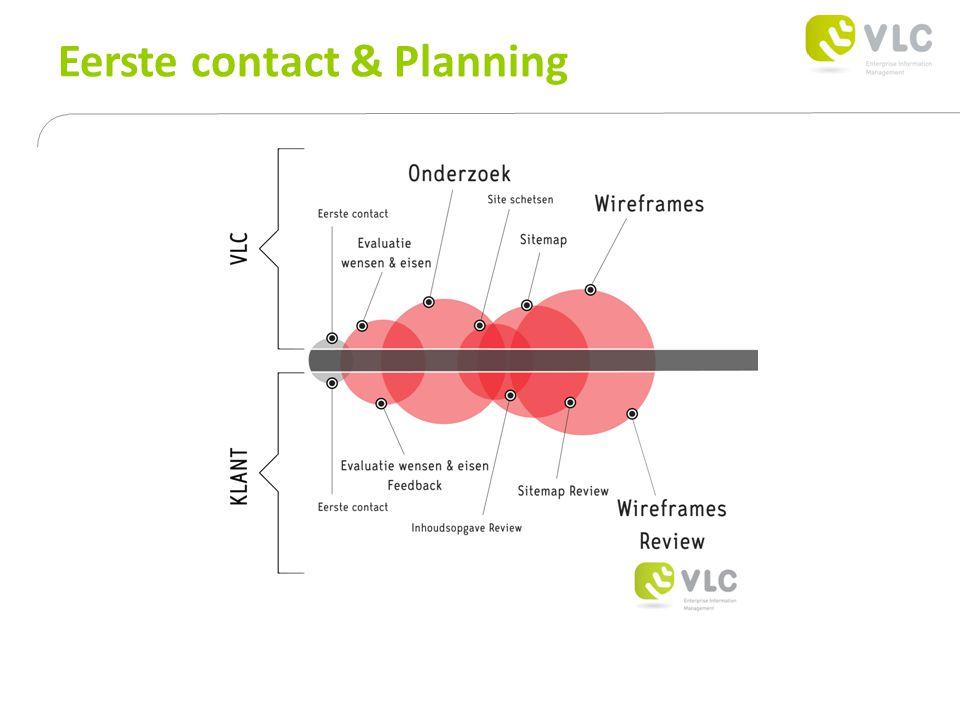 Eerste contact & Planning