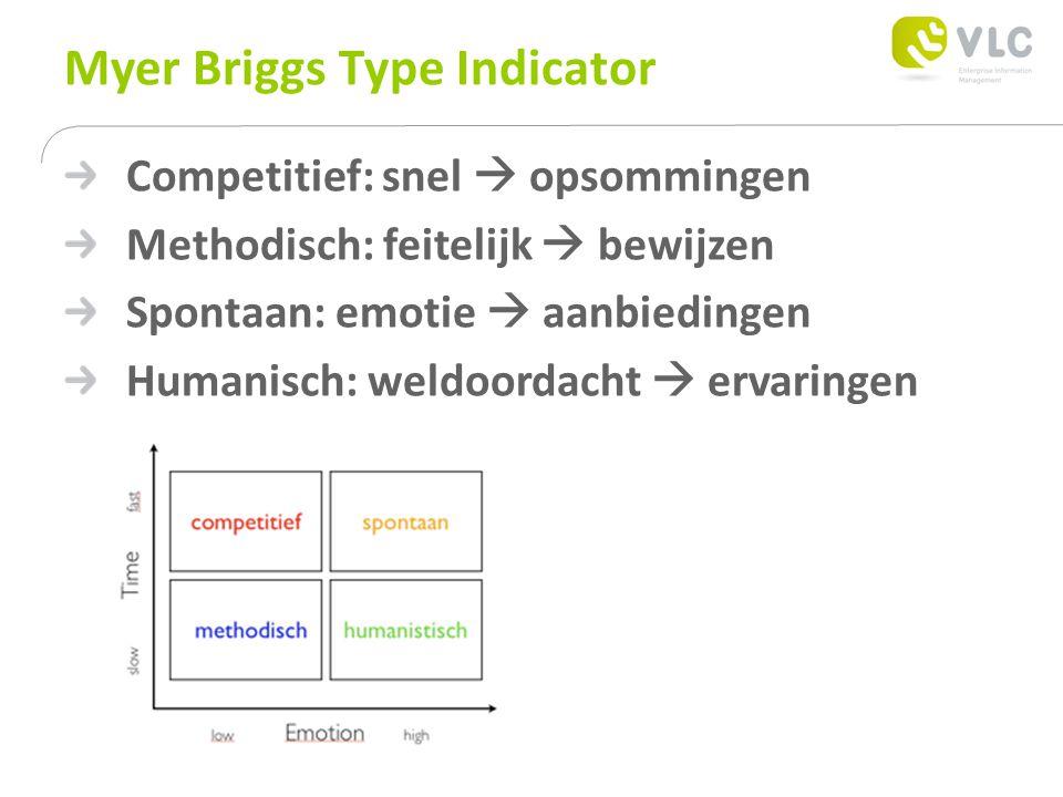 Myer Briggs Type Indicator Competitief: snel  opsommingen Methodisch: feitelijk  bewijzen Spontaan: emotie  aanbiedingen Humanisch: weldoordacht  ervaringen