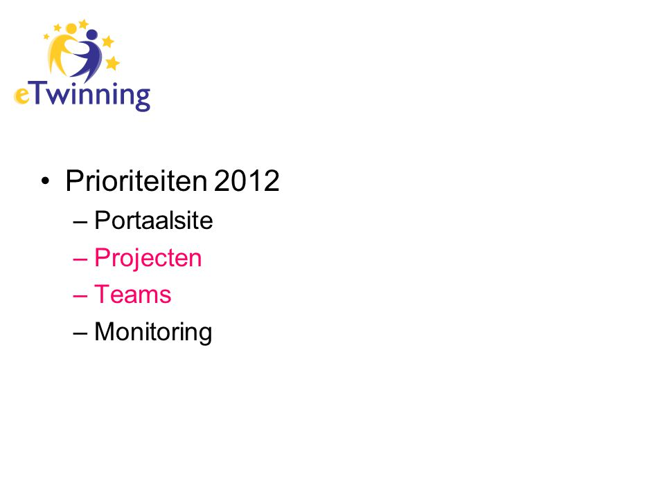 Prioriteiten 2012 –Portaalsite –Projecten –Teams –Monitoring