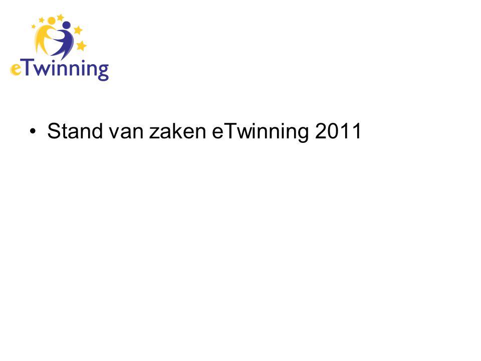 Stand van zaken eTwinning 2011