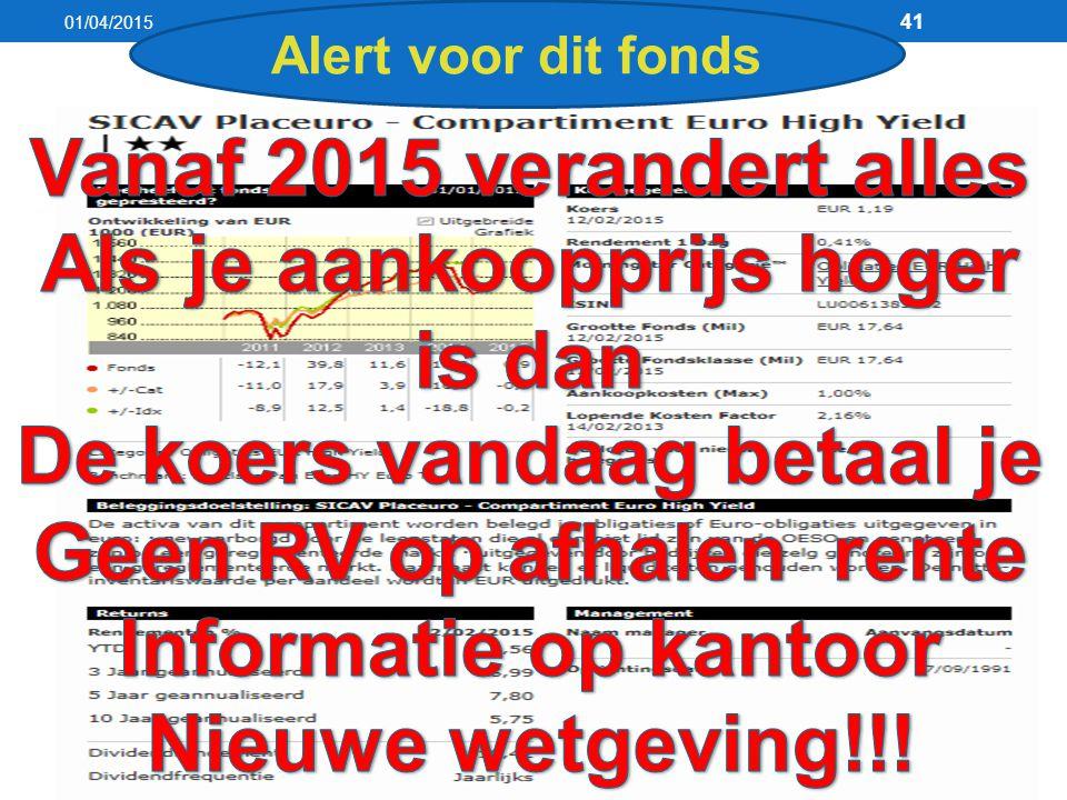 01/04/2015 41 Alert voor dit fonds