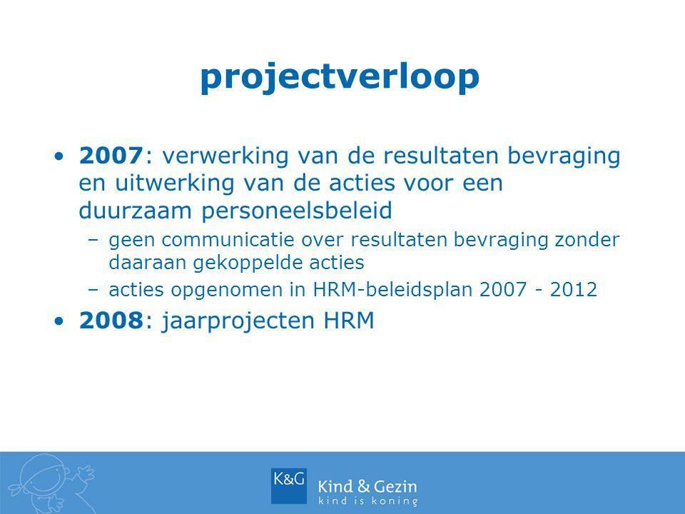 projectverloop 2007: verwerking van de resultaten bevraging en uitwerking van de acties voor een duurzaam personeelsbeleid –geen communicatie over resultaten bevraging zonder daaraan gekoppelde acties –acties opgenomen in HRM-beleidsplan 2007 - 2012 2008: jaarprojecten HRM