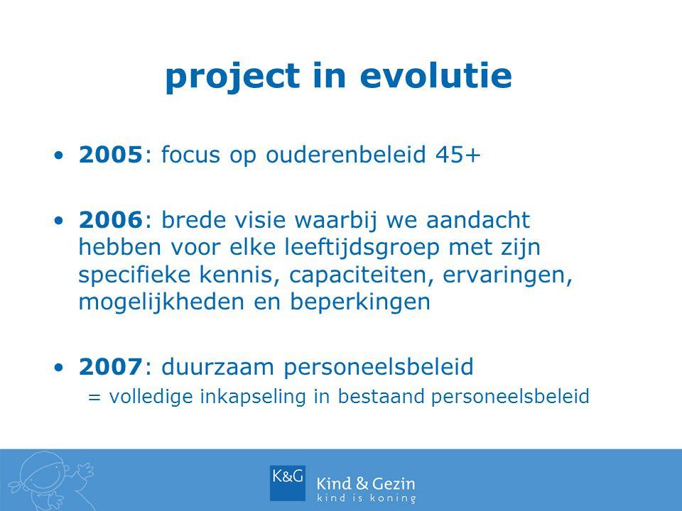 project in evolutie 2005: focus op ouderenbeleid 45+ 2006: brede visie waarbij we aandacht hebben voor elke leeftijdsgroep met zijn specifieke kennis, capaciteiten, ervaringen, mogelijkheden en beperkingen 2007: duurzaam personeelsbeleid = volledige inkapseling in bestaand personeelsbeleid