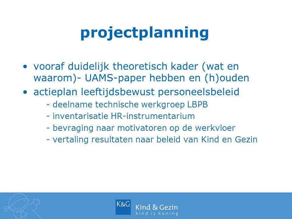 projectplanning vooraf duidelijk theoretisch kader (wat en waarom)- UAMS-paper hebben en (h)ouden actieplan leeftijdsbewust personeelsbeleid - deelname technische werkgroep LBPB - inventarisatie HR-instrumentarium - bevraging naar motivatoren op de werkvloer - vertaling resultaten naar beleid van Kind en Gezin