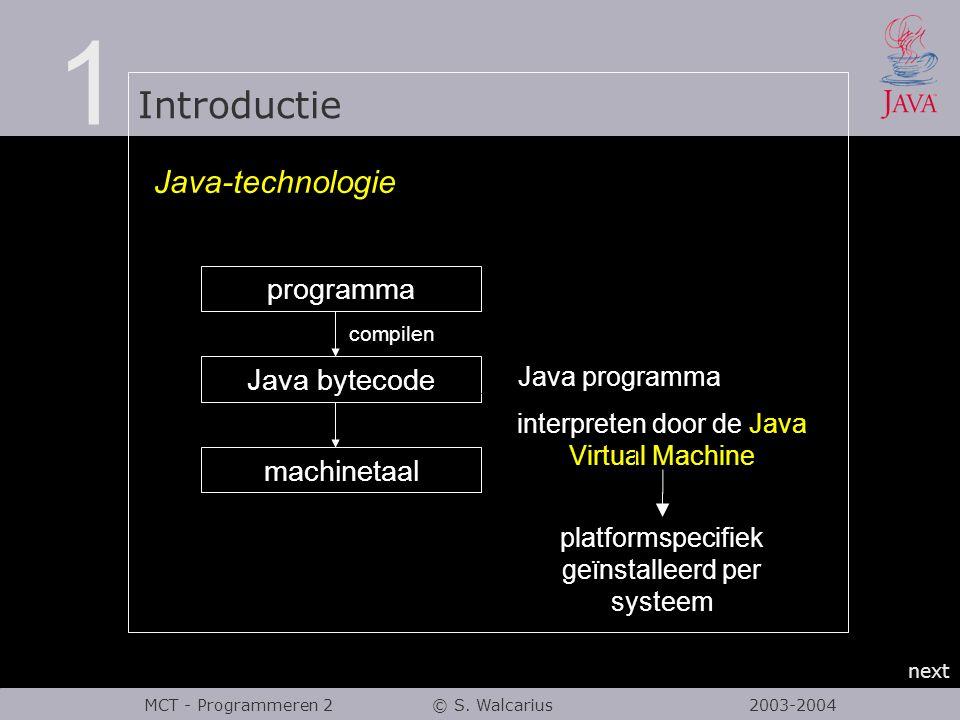 1 Introductie next MCT - Programmeren 2 © S. Walcarius 2003-2004 Java-technologie machinetaal programma Java bytecode compilen Java programma interpre