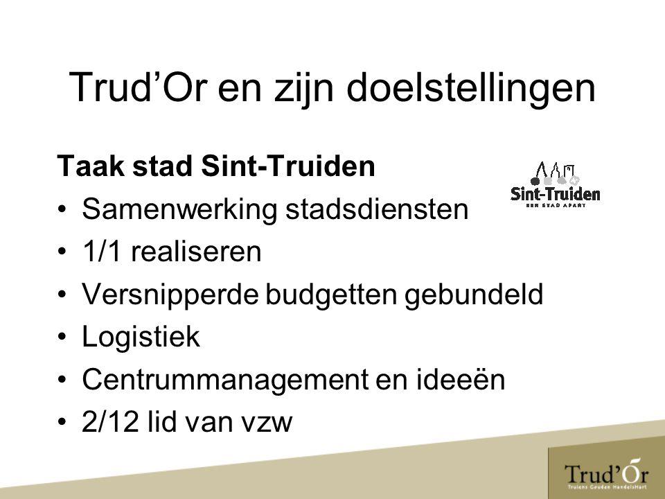 Trud'Or en zijn doelstellingen Taak stad Sint-Truiden Samenwerking stadsdiensten 1/1 realiseren Versnipperde budgetten gebundeld Logistiek Centrummanagement en ideeën 2/12 lid van vzw