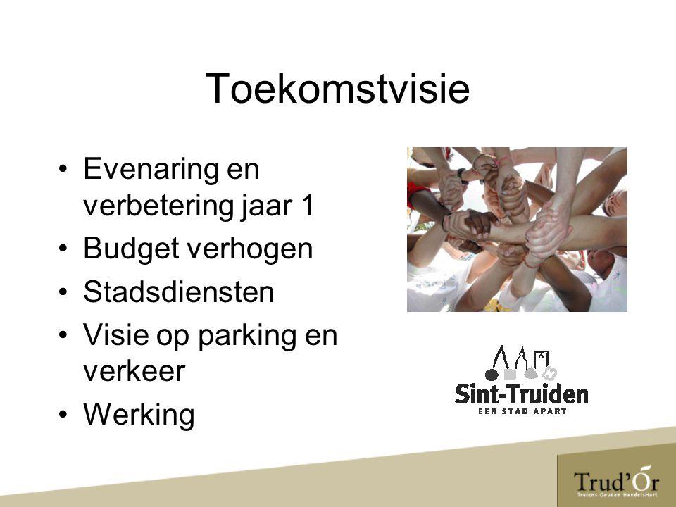 Toekomstvisie Evenaring en verbetering jaar 1 Budget verhogen Stadsdiensten Visie op parking en verkeer Werking