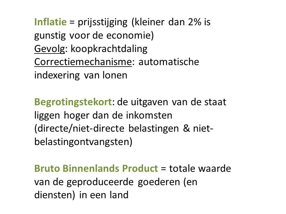 Inflatie = prijsstijging (kleiner dan 2% is gunstig voor de economie) Gevolg: koopkrachtdaling Correctiemechanisme: automatische indexering van lonen Begrotingstekort: de uitgaven van de staat liggen hoger dan de inkomsten (directe/niet-directe belastingen & niet- belastingontvangsten) Bruto Binnenlands Product = totale waarde van de geproduceerde goederen (en diensten) in een land
