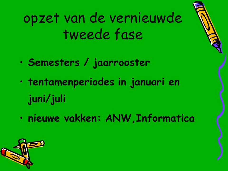 opzet van de vernieuwde tweede fase Semesters / jaarrooster tentamenperiodes in januari en juni/juli nieuwe vakken: ANW,Informatica